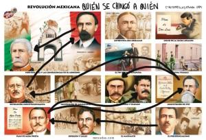 monografia-revolicionmexicana