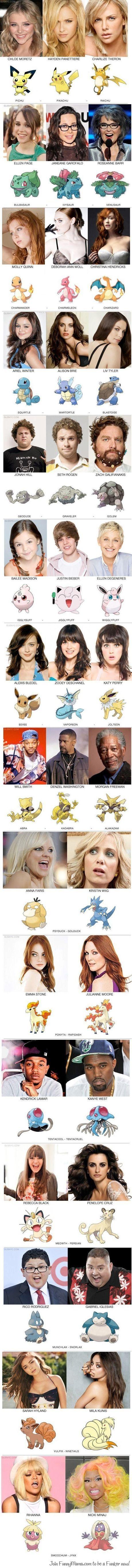 Las celebridades y su pokemon