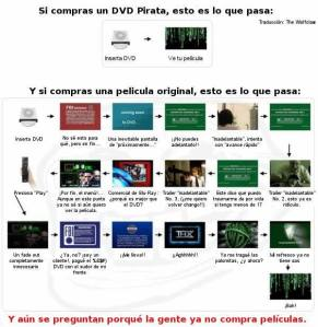 si compras un dvd pirata